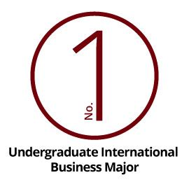 Of South Carolina International Business Mba by Darla School Of Business At A Glance Of