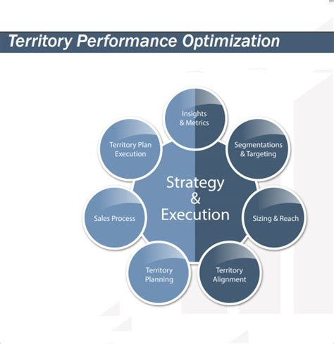 9 Territory Plan Templates Sle Templates Sales Territory Plan Template Excel