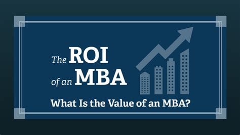 Mba Dmu by Mba From De Montfort Best Roi For Freshers