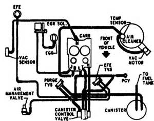 1992 chevy caprice wiring diagram 1992 free engine image