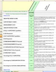 trade promotion management software evaluation amp selection