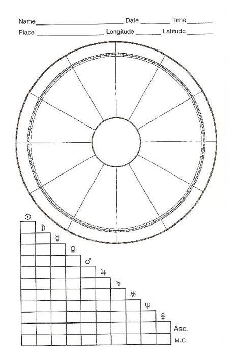 printable star wheel blank astrology wheel