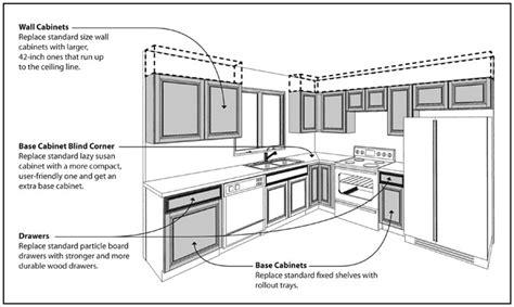 merillat cabinets price list merillat cabinets price list mesmerizing merillat cabinets