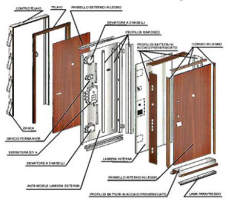come montare una porta blindata installazione e montaggio porte blindate articoli