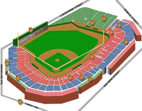 fenway park stadium guide nesncom