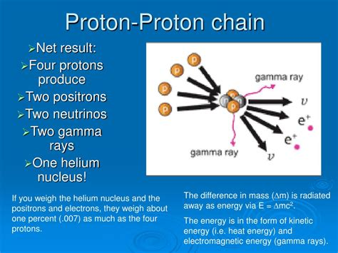 In The Proton Proton Chain by Ppt Layers Of The Sun Powerpoint Presentation Id 253550