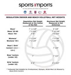 libero volleyball height best 25 volleyball net height ideas on pinterest