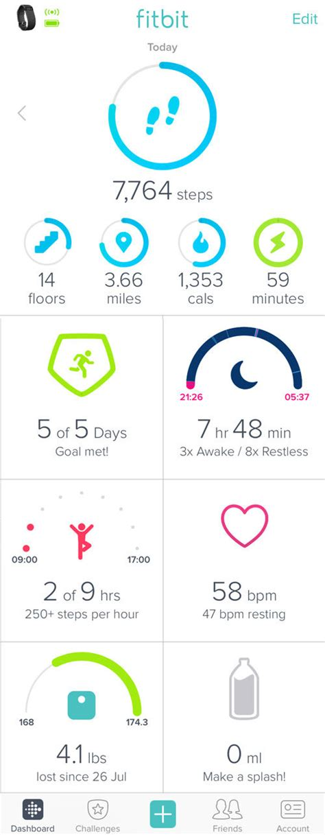 Which Fitbit Counts Flights Of Stairs - fitbit charge hr review charge hr vs charge charge hr