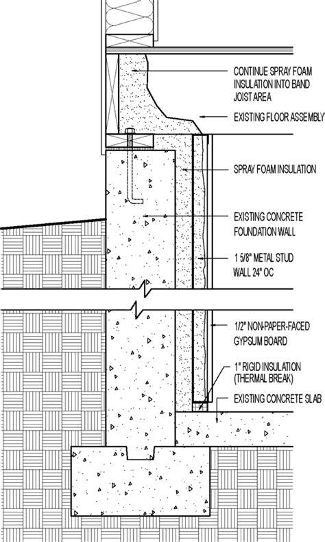 Concrete Sealer For Basement - basement insulation retrofit spray foam and insulated framed wall greenbuildingadvisor com