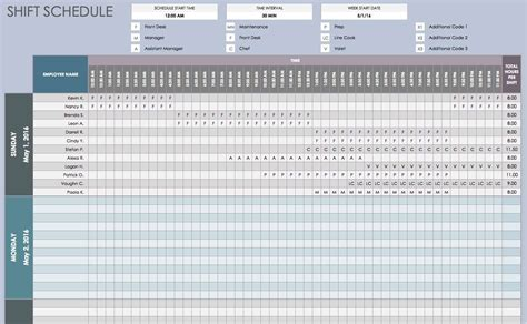 employee schedule template excel app business employee timesheet excel excel