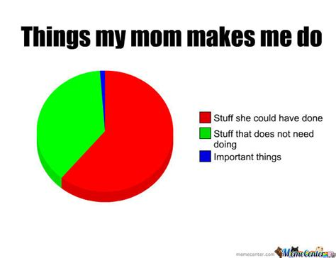 My Mom Meme - i hate my mom by kgrossniklaus meme center