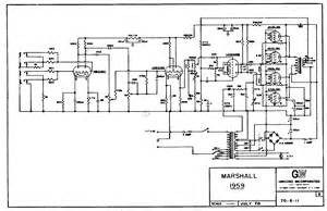index of inf amplifier marshall
