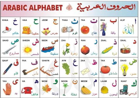 Alfabet Islam my sweet islam arabic language alphabets