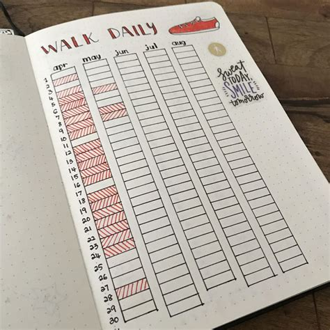 bullet journal ideas 995 best bullet journals images on pinterest bullet