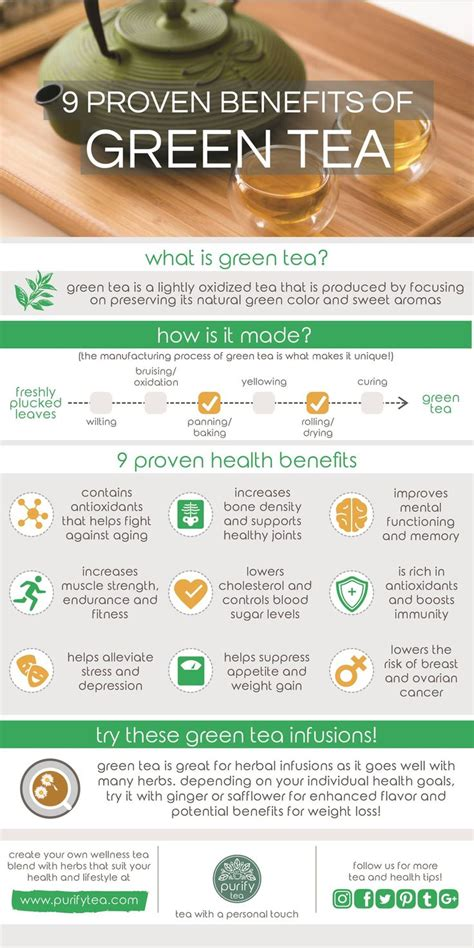 Detox Scholarly Articles by Best 25 Benefits Of Green Tea Ideas On Green