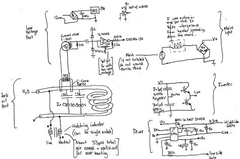 induction heater diagram induction heater schematic