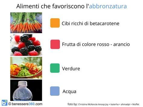 alimenti per l abbronzatura pi 249 di 25 fantastiche idee su consigli per un abbronzatura