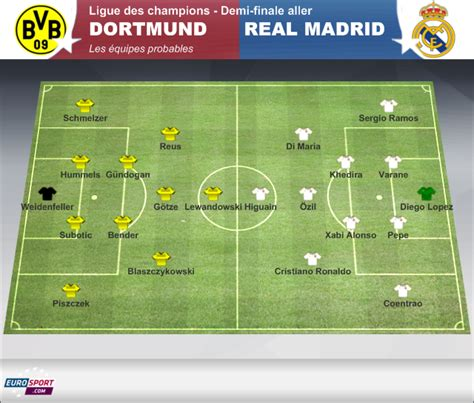 Calendrier Dortmund Compos Borussia Dortmund Real Madrid Le Real Avec Varane
