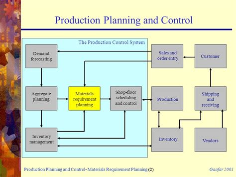 product layout for production planning and control production planning and control ppt video online download