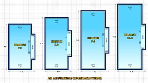 olympic swimming pool sizes and shapes swimming pools