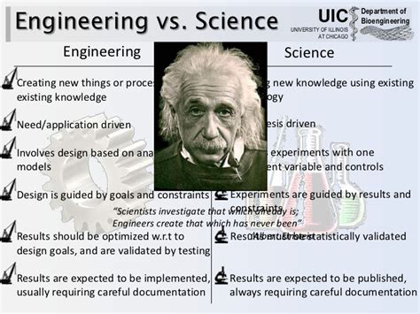 design engineer vs application engineer bvp high school presentation