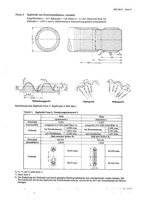 DIN 9611 EQUIPMENT-GOLD-STONE GROUP CO.,LTD