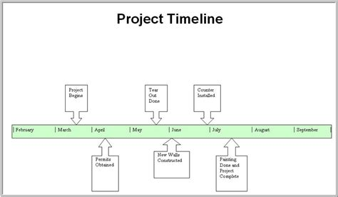 Timeline Template Microsoft Word center gt website design gt sle modules