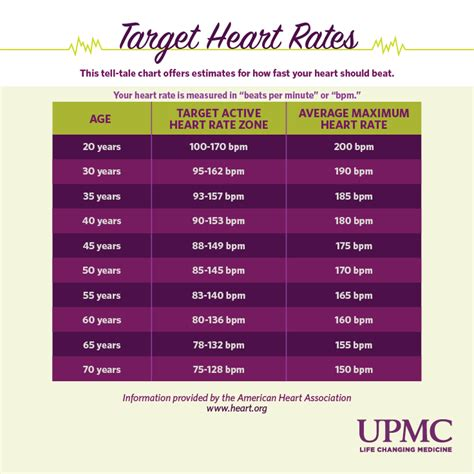 normal pulse what is a normal rate upmc healthbeat