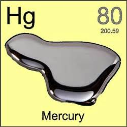 Number Of Protons In Mercury Mercury The Element Science Project On Emaze