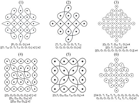 pattern making meaning in tamil a sle of extended lexicon slk patterns all patterns