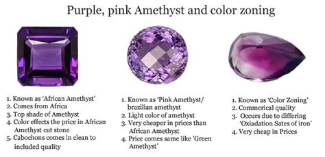 about amethyst color grading and price chart gemstonehub