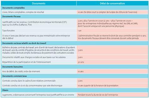 Papier Administratif Combien De Temps Les Garder by Documents Administratifs Combien De Temps Les Conserver
