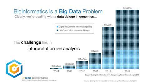 Bioinformatics Resume by Bioinformatics Data Analyst Description Exles Of