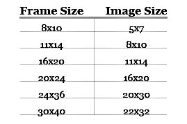 Standard Frame And Mat Sizes by Photo Frame Size Chart Frame Design Reviews