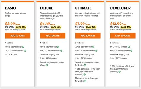 godaddy plans godaddy managed wordpress hosting review budget hosting