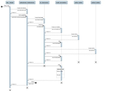 create sequence diagram in visio visio uml sequence diagram visio free engine image for