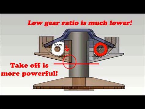 Pulley Racing Nmax dr pulley sliding roller vs roller in variator