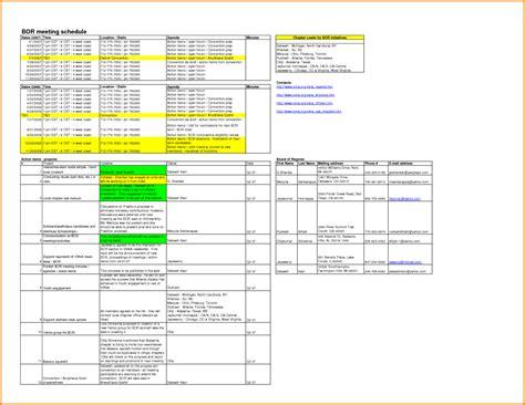 meeting notes template affordablecarecat