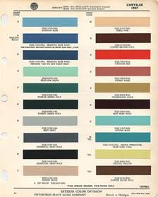 mopar colors chrysler 300c color charts autos post