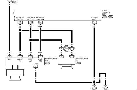 2006 nissan altima fuse diagram detailed schematics diagram