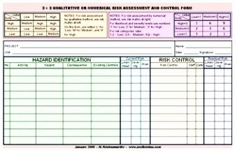 osha risk assessment template 9 osha risk assessment template tyrpw templatesz234
