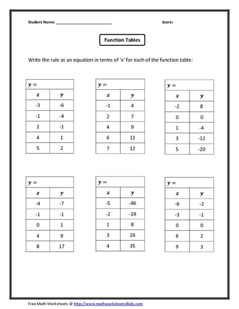 Function Table Worksheet by Function Tables Worksheets Lesupercoin Printables Worksheets