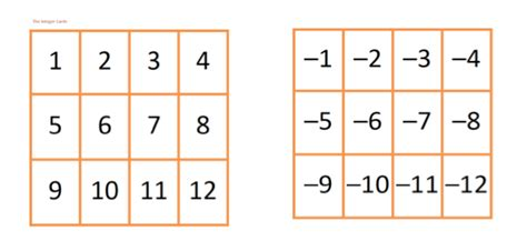 printable negative numbers games teaching addition with integers through the integer game