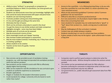sle swot analysis report exle swot analysis essay sle 28 images end of year report