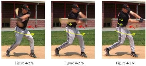 proper way to swing a baseball bat hitting a baseball the forward rotation of spine during
