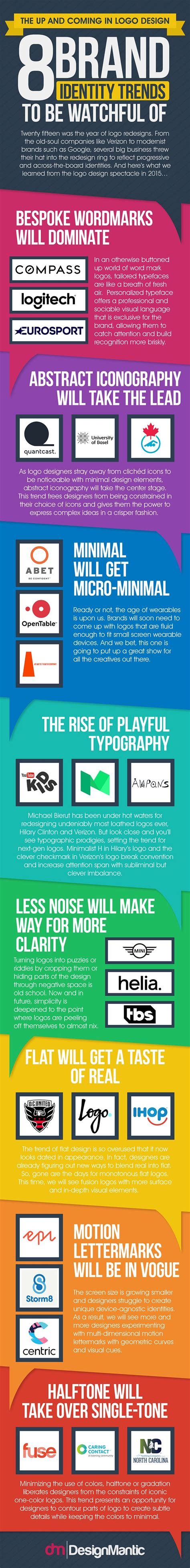 designmantic facebook 48 best images about graphic design infographics on