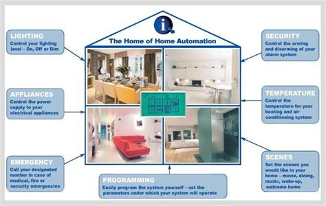 home automation house design pictures sussex electrical solutions ltd