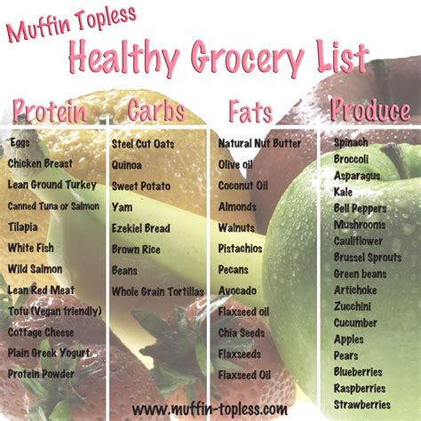 healthy fats shopping list healthy grocery list