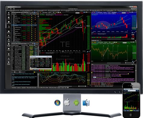 best free charting software tc2000 version 16