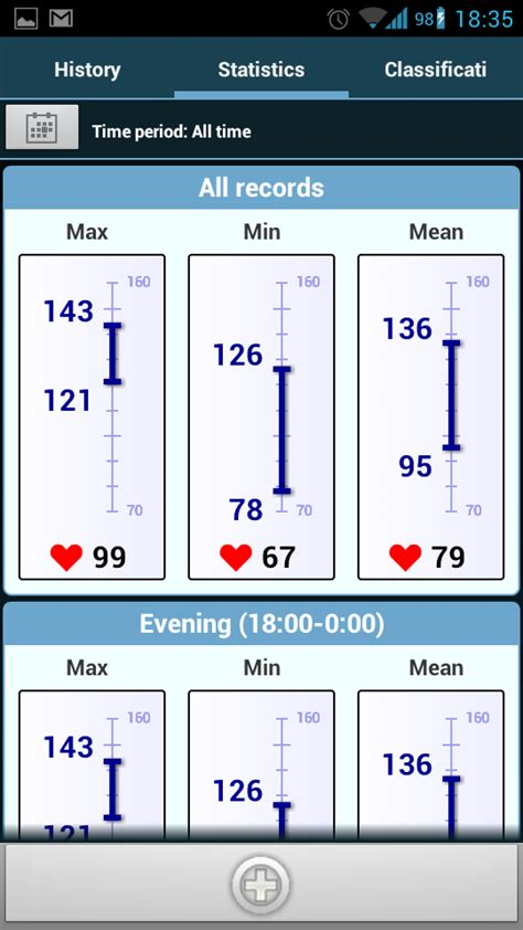 blood pressure app for android blood pressure diary app keeps track of your bp